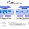 Online Countdown erstellen