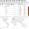 Die beste Stadt der Welt ermitteln