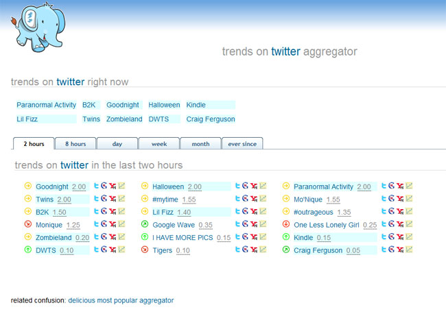 trends-on-twitter-twitter-trends1